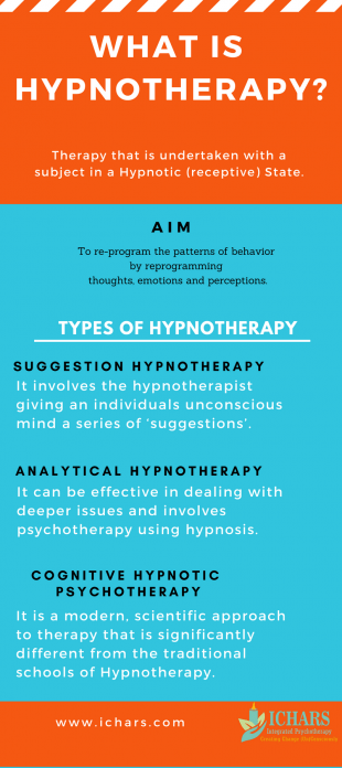 Different types of Hypnotherapy