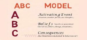 ABC of Rational Emotive Behaviour Therapy