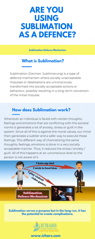 Are you using Sublimation as a defence  310x775 - Are you using Sublimation as a Psychological defence?