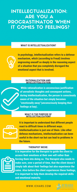 Intellectualization Defence Mechanism infographic 310x775 - Intellectualization: Are you a procrastinator when it comes to feelings?