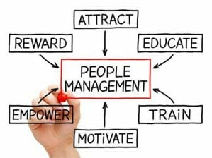 Coach training for HR  - Why HR Professionals should get trained in Cognitive Hypnotic Coaching?