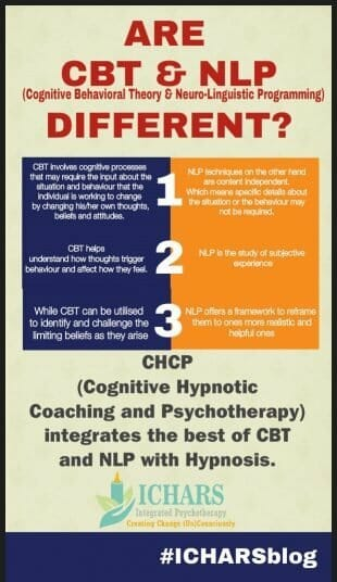 CBT NLP different same 310x536 - NLP and CBT – Two Sides of the Same Coin?