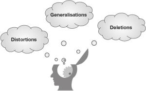 deletion distortion generalisation 460x286 - NLP model of communication - Probably the most comprehensive model on communication
