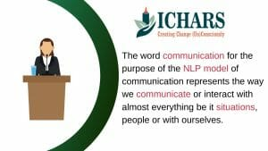 NLP communication model explained - NLP model of communication - Probably the most comprehensive model on communication